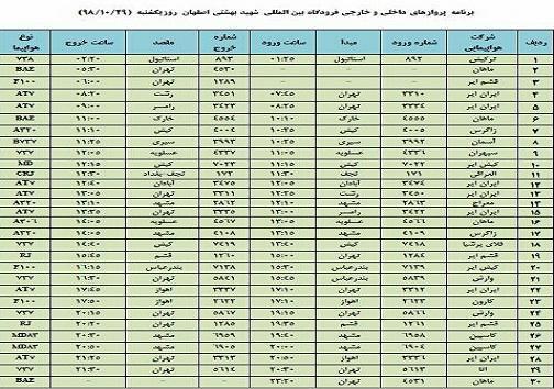 فهرست 30 پرواز فرودگاه شهید بهشتی اصفهان در بیست ونهم دی