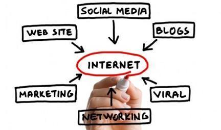 مزایا و روش های تبلیغات اینترنتی