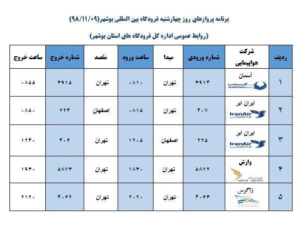 جدول پرواز های فرودگاه بوشهر در 9 بهمن 98
